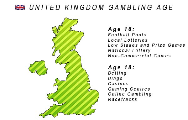 UK gambling age map